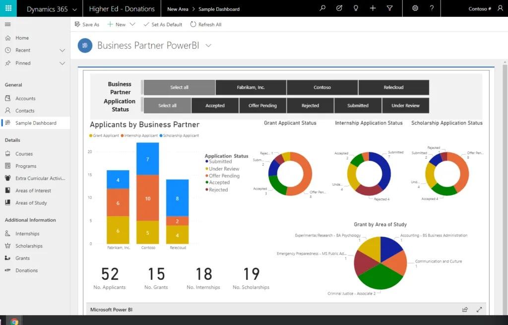 Screenshot of Microsoft Higher Education Accelerator